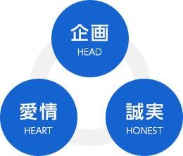 社訓3H(Head:企画、Heart:愛情、Honest:誠実)